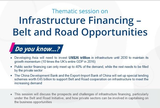 Hong Kong: Gateway to Belt and Road Opportunities - Infrastructure Financing Facilitation - 21 September 2017 @ Hong Kong Trade Development Council